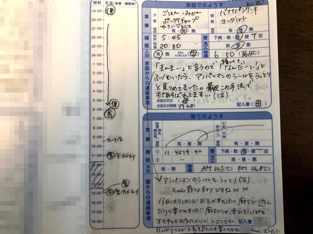 保育園の1歳児の連絡帳を記入した写真